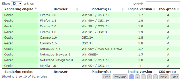 Creating expandable master-details table (JQuery DataTables
