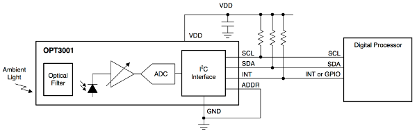 Block diagram of the OPT3001 internals