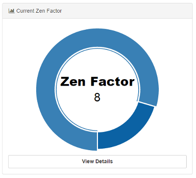 BabyZen Zen Factor