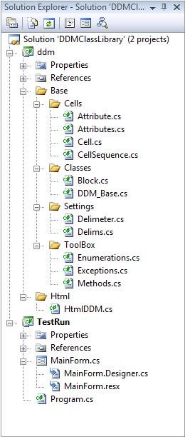 DocumentDigestModel/v1.1.solutionexplorer.jpg