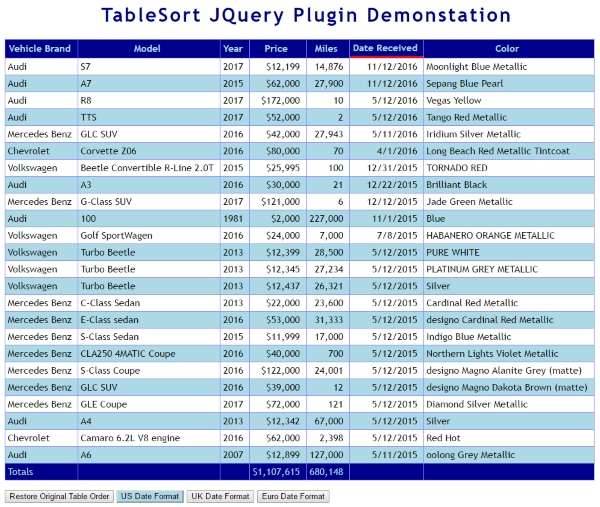A jquery plugin for sorting html tables codeproject for Table jquery