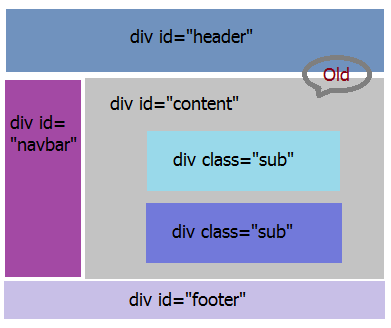 Here is the code snippet of an example using new structural semantics: