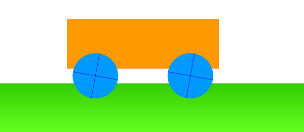This is the result of our coding. A car moving around in a canvas!
