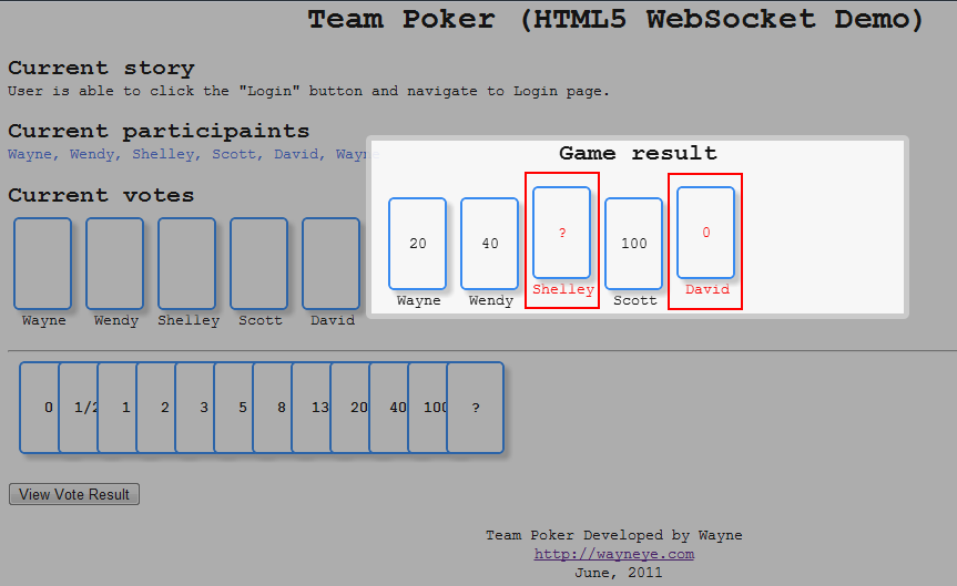 TeamPoker-VoteFinished