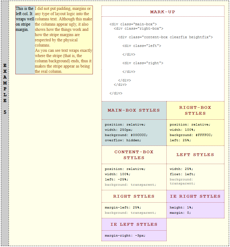 Relatively simple 3 equal height columns css liquid layout for Html table code