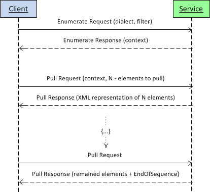 ws_enum_diagram.png
