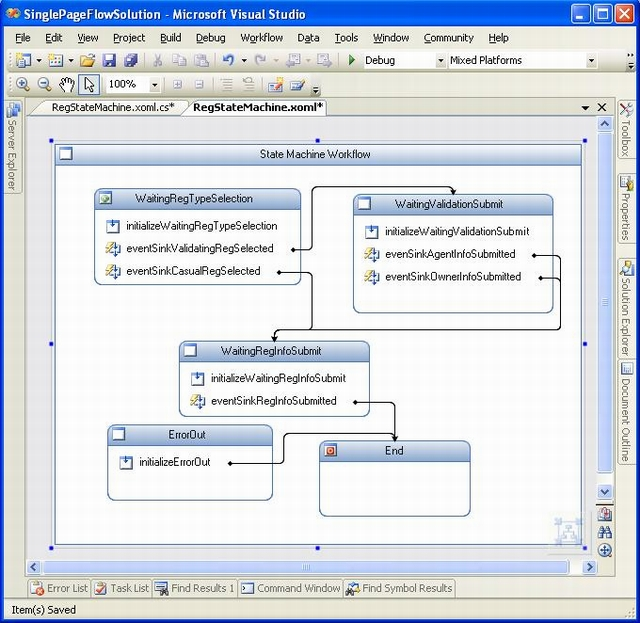 windows workflow foundation thesis Extension for visual studio - learn how to create your first windows workflow foundation in net 4 program with this hands on lab.