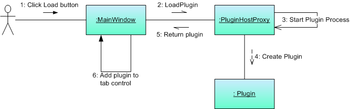 Plugin Creation
