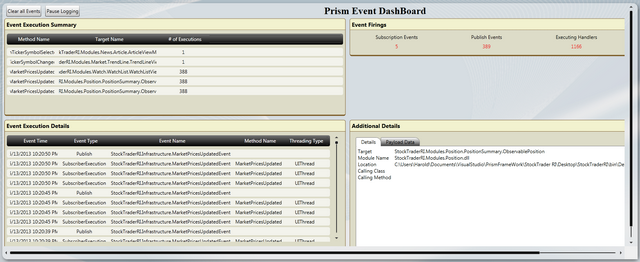 Prism Event DashBoard