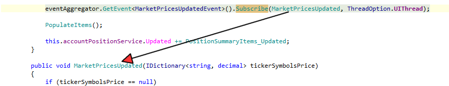 Subscription of an event