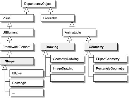 Figure_7_10_WPF_und_XAML.png