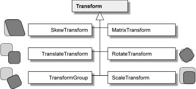 Figure_7_39_WPF_und_XAML.png