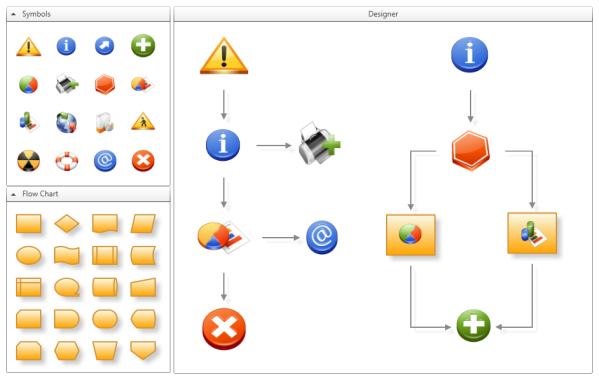 wpf flow diagram wpf diagram designer - part 3 - codeproject data flow vs process flow diagram