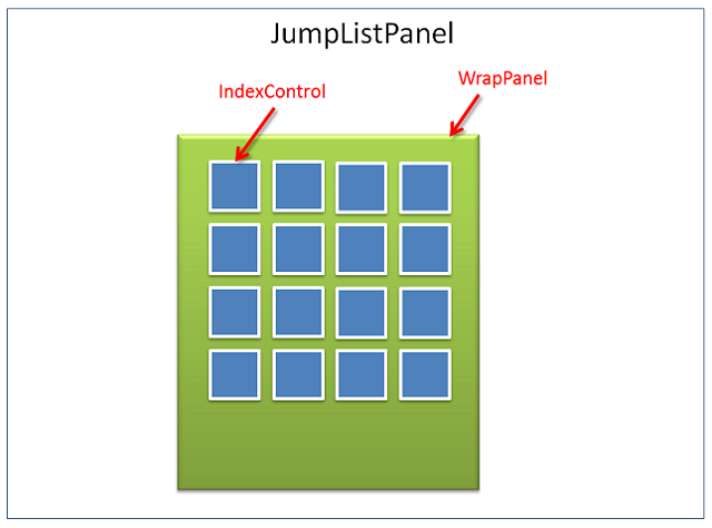 JumpList Panel Image