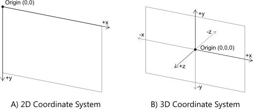 CoordinateSystem.png