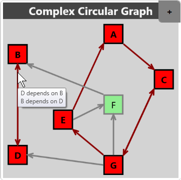 ComplexCircularGraph.png