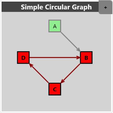 SimpleCircularGraph.png