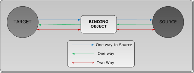 data-binding.png