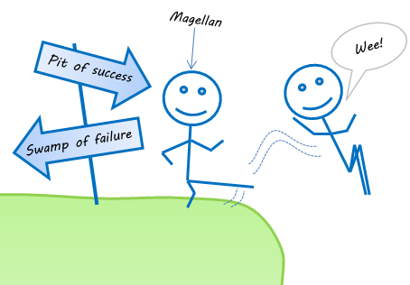 Magellan: falling into the pit of success