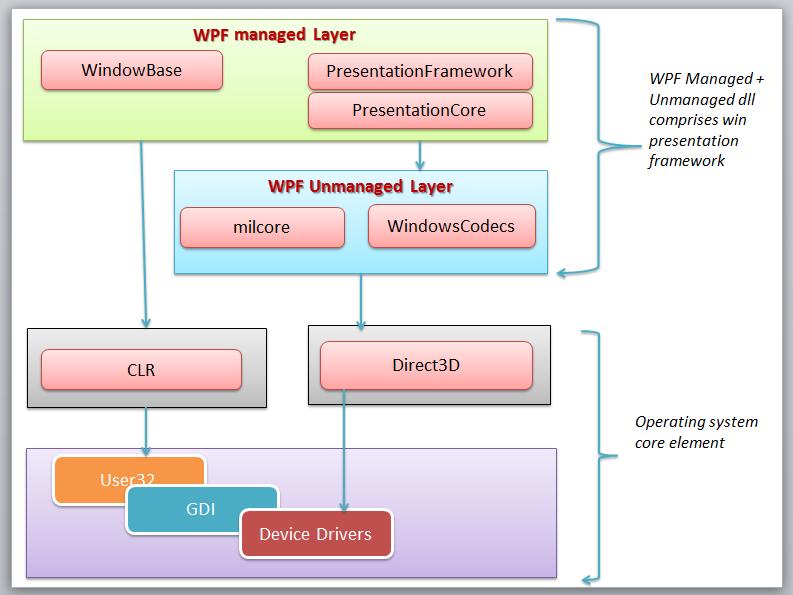 WPF2.jpg