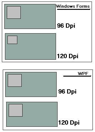 WPFDPI.JPG