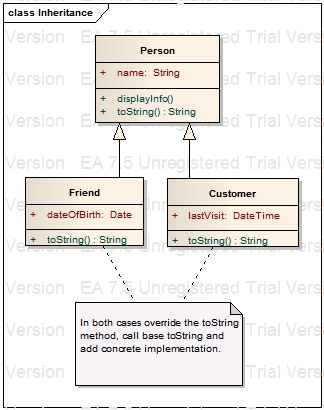 Figure 3 - Class diagram of JavaScript classes