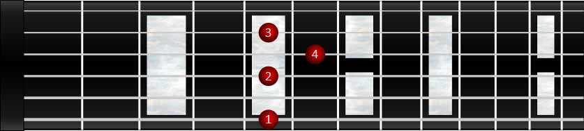 A7 chord rendered on the fretboard