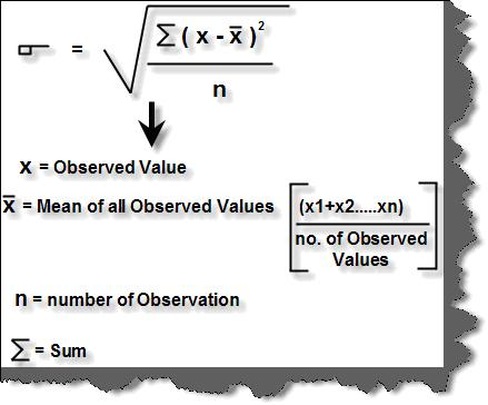 how to explain mean and standard deviation