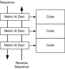 Bridge Pattern in Java – Example Tutorial | JournalDev