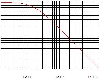 Amplitude_Detector_Transformation_Char.jpg