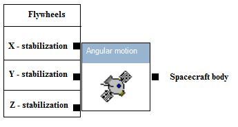 AngularMotionComponentDetails.jpg