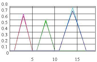 Angular_Velocity_Decalibr_chart.jpg