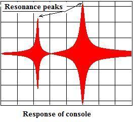ConsoleChirpResponse.jpg