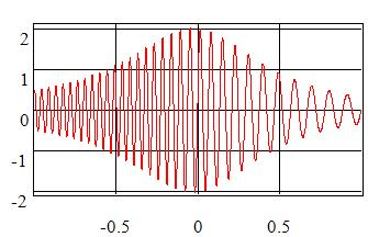 Dipole_Doppler_Signal.jpg