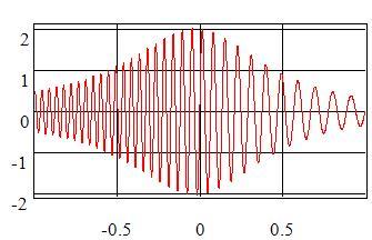 Dipole_Doppler_Signal.jpg
