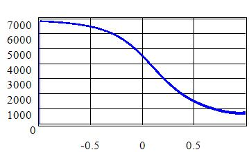 Dipole_Frequency_Detector_Chart.jpg