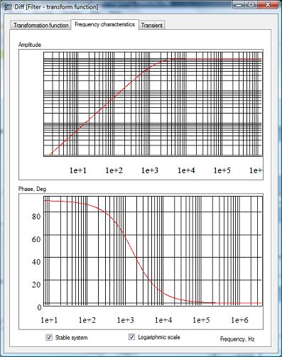 Dipole_Frequency_Detector_Filter_Chart.jpg