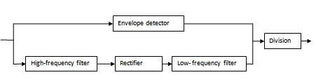 Dipole_Frequency_Detector_Principial.jpg