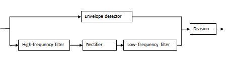 Dipole_Frequency_Detector_Principial.jpg