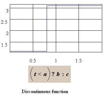Discontinuous_function.jpg