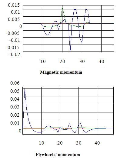 Geomagnetic_Correlation.jpg