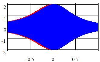 Phase_detector_Chart.jpg