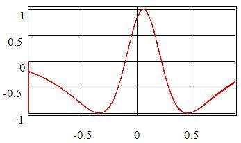 Phase_detector_Chart_2.jpg