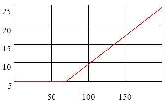 Pneumatic_Chart_1.jpg