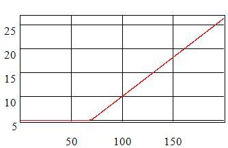 Pneumatic_Chart_2.jpg