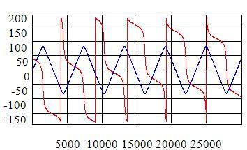 Satellite_WPF_Coordinates.jpg