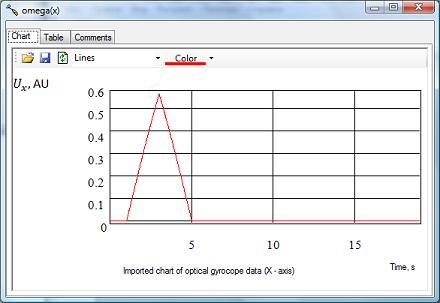 Ux_Chart.jpg