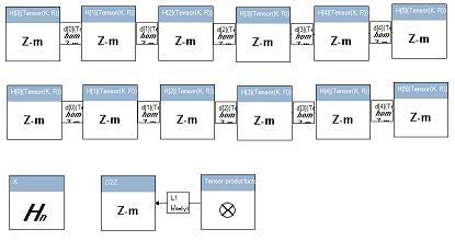 X_Z2_Complex.jpg