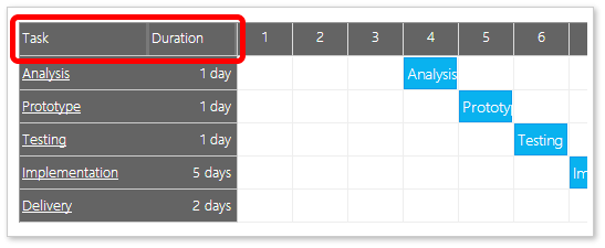 Open-Source Gantt for ASP.NET Columns