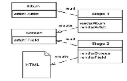programming asp net mvc 5 pdf